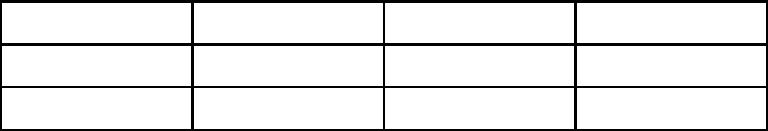 Тонкая таблица html